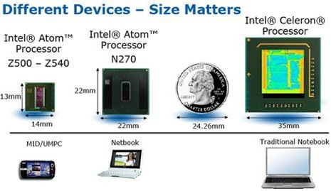 intel-idf-0408-atom-and-celeron-size-small-4