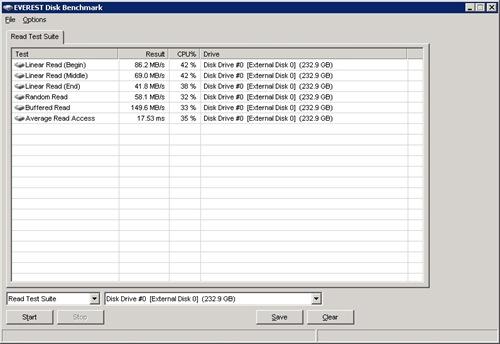 SafeServerHDD perform in Safe Server WHS (samsung hdd)